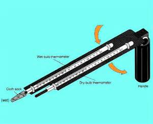 Commercial Vaccum Psychrometer Sling Type General Air Conditioning