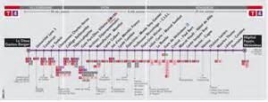tramway t4 wiki transports en commun lyonnais fandom