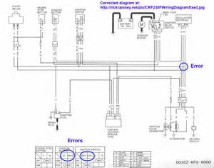crf230f wiring diagram crf 150 230 f l thumpertalk