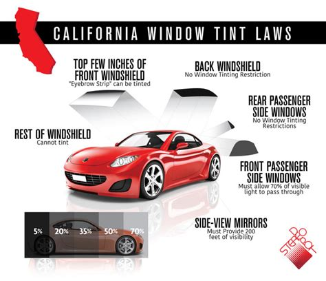 how to remove tint film from house windows car window tint great car window tint with car window tint affordable luxury car