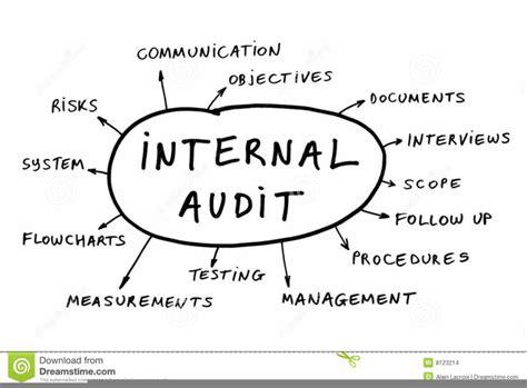 audit intern audit clipart free images at clker vector