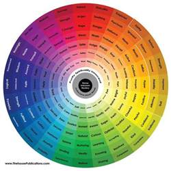 emotions color wheel a color wheel of emotions to help students use color