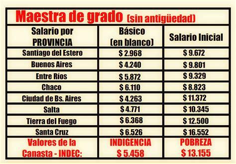 calendario de pago del suaf del mes de mayo 2016 calendario de pago salario suaf septiembre 2016 salario