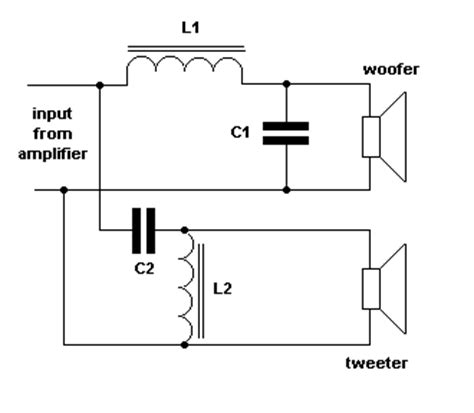 loudspeakers tutorial diagram loudspeaker
