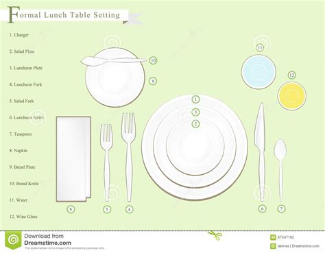 table setting for lunch detailed illustration of lunch table setting diagram stock