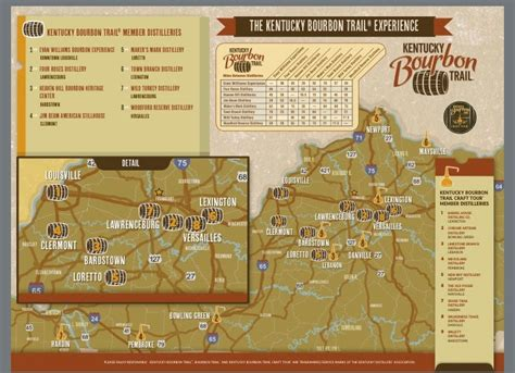 map kentucky bourbon trail sipp n corn 174 kda v sazerac who gets to be on the