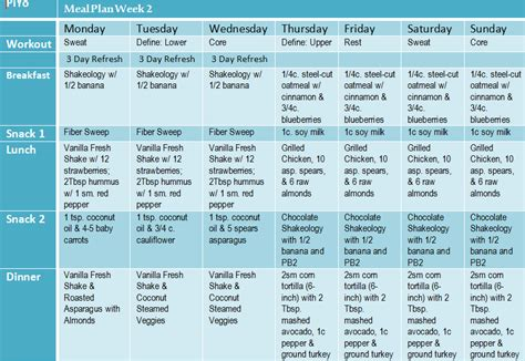 3 day refresh healthy fats list bod squad piyo weeks 1 2 and the 3 day refresh recap