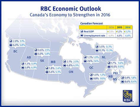 Mba In Economics In Canada by Canada S Economic Growth To Strengthen In 2016 Rbc Economics