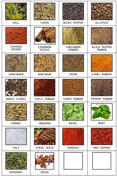 kitchen printable labels 3890ba0d3a4edf51958f2454d9335458 spice jar