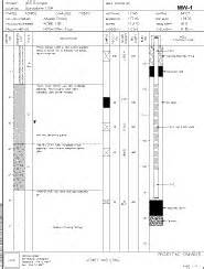 Borehole Log Template by Gint V8 Borehole Logging And Geotechncial Database