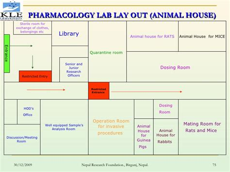 layout of animal house design and conduct safety pharmacology and toxicology