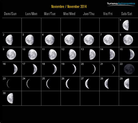 Calendario Lunar Noviembre 2014 Calendario Lunar