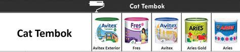 Pelapis Cat Tembok avian brands cat tembok