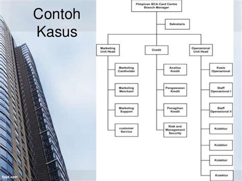 desain struktur organisasi birokrasi perilaku organisasi struktur organisasi
