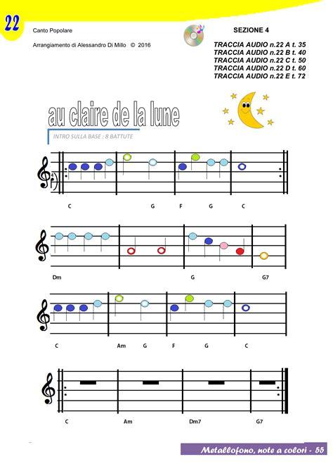 testo musicale suoniamo au de la lune spartito e base musicale