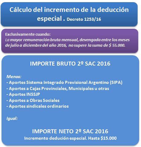 incremento anual de la pension 2016 como calcular el incremento de la deducci 243 n especial