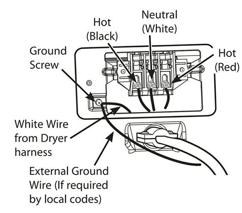 cord and white wire when changing from 4 prong to 3