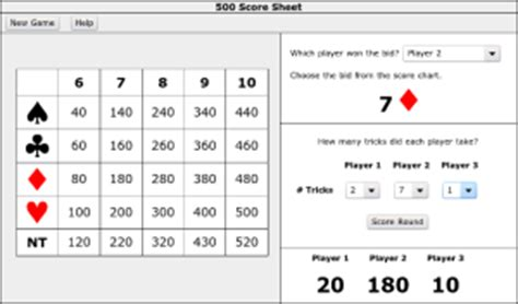 500 card score sheet template pin bunco score card constellation aviation consulting on