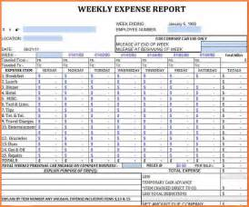monthly expenses template excel 5 business monthly expenses spreadsheet excel