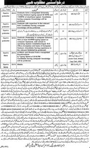 test pattern of fpsc district session judge office pakpatan jobs through nts