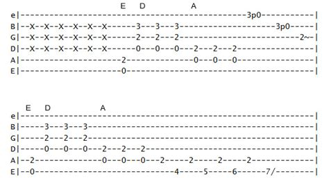 back to black testo ac dc back in black accordi chitarra guitar chords tabs