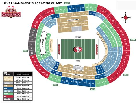 49ers stadium seating view 49ers seating chart san francisco 49ers tickets 2018