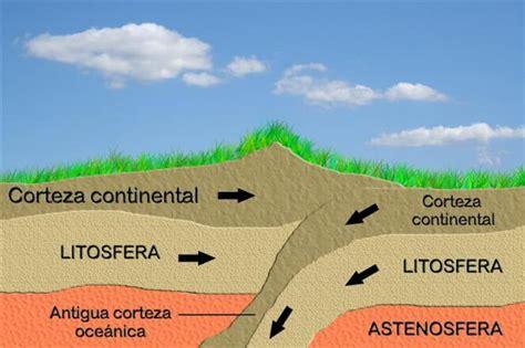 ciencias de la tierra abril
