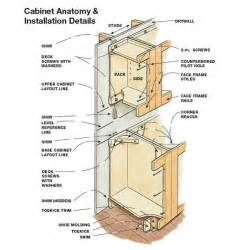 Hang Kitchen Cabinets How To Hang Cabinet Doors Cabinet Doors