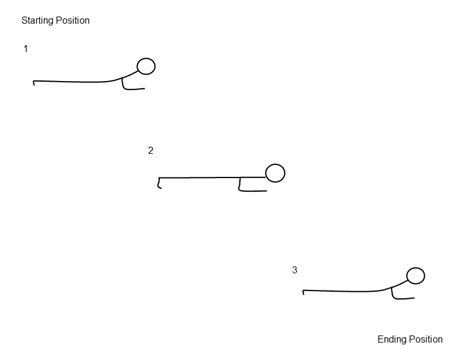 plank exercise diagram sophster toaster