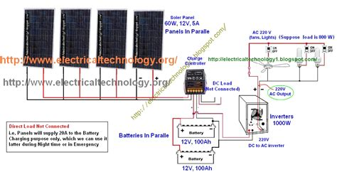 wiring diagram solar panels inverter efcaviation