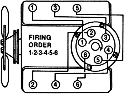 chevy 235 firing order diagram chevrolet s 10 i need to get the firing order and