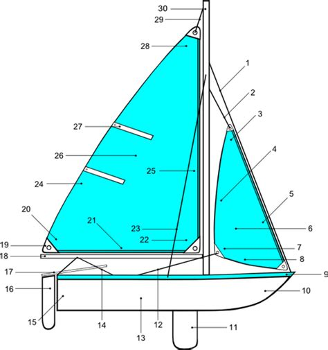 boat parts and names name the principal parts of a typical sailboat and a