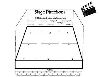printable stage directions blank theatre stage diagram blank basketball diagram