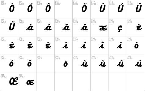 strato regular font dafontfreenet