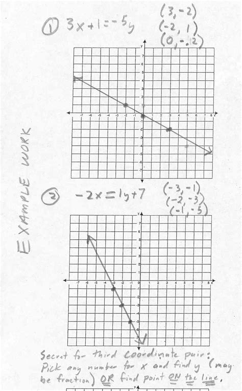 graphing points on a coordinate plane worksheet 11 best images of coordinate worksheets graphing points on coordinate plane worksheet