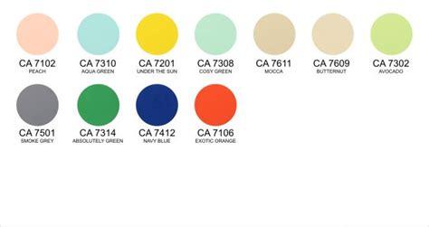 Harga Clear Cat Tembok canebo canebo produk 171 warna mikha