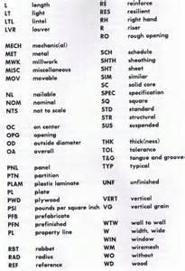 floor plan abbreviations blueprint symbols