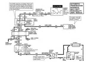 98 ford f150 wiring diagram 98 f150 fuel wiring diagram get free image about wiring diagram