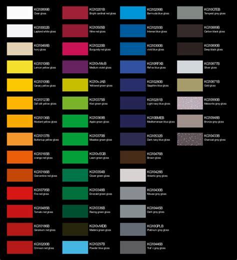Autofolierung Farben car wrapping farben und styles kraft vehicle branding