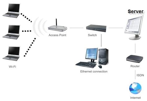 Gambar Dan Wifi Bolt sejarah dan pengertian jaringan pan lan wan dan wifi nizar1211021076