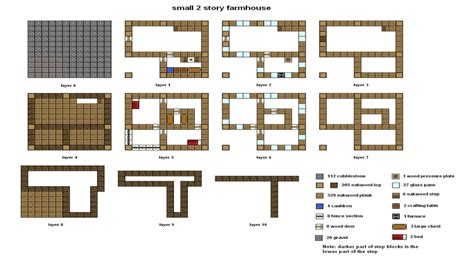 Cool House Layouts by Minecraft Building Ideas Steps Minecraft House Blueprints