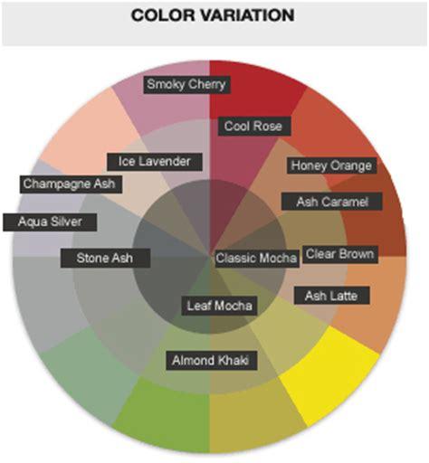 gatsby colors webichi mandom gatsby hair colors bleaches