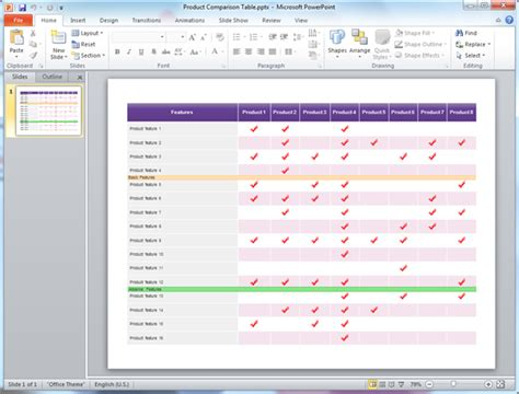 Comparison Chart Templates For Powerpoint Powerpoint Comparison Template