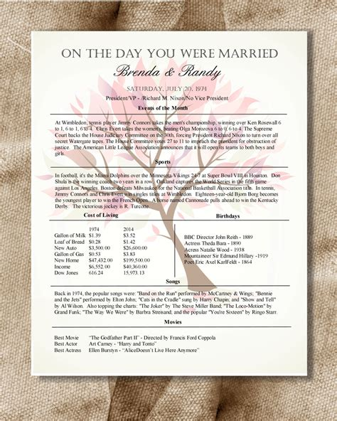 35th anniversary gift for in laws day you were married