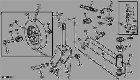 john deere  grooming mower diagram wiring diagram list