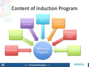 how to streamline your induction programme to fit into