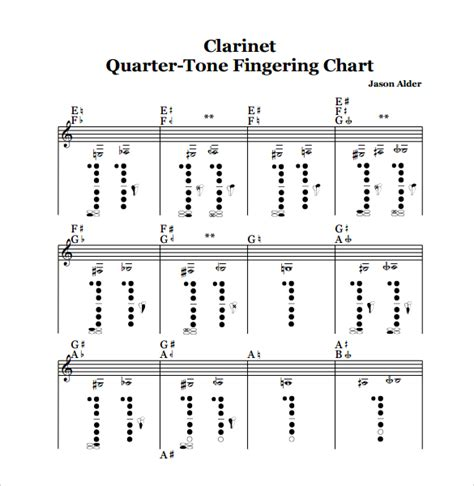 clarinet chart charts driverlayer search engine