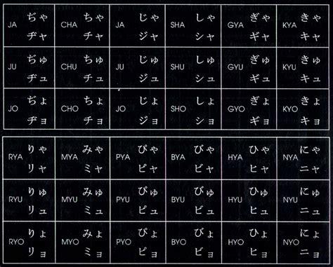 lettere in giapponese con traduzione scrittura giapponese i simboli ideogrammi kanji kana