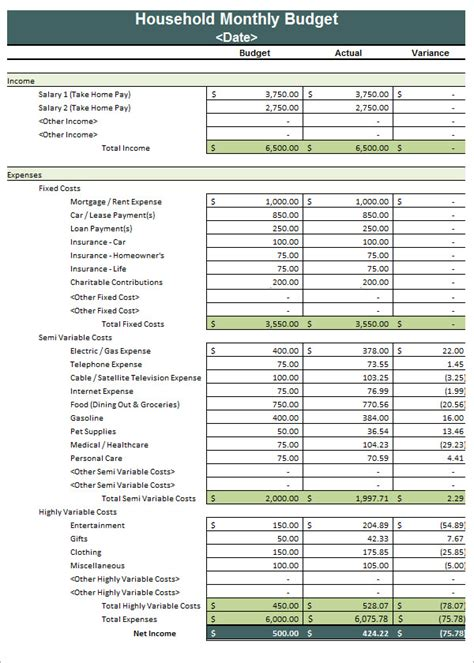 house budget template household expenses budget