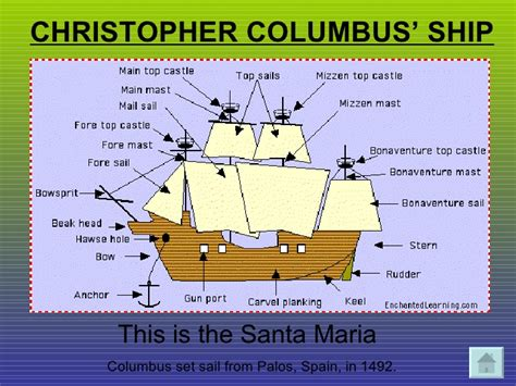facts about christopher columbus boats columbus